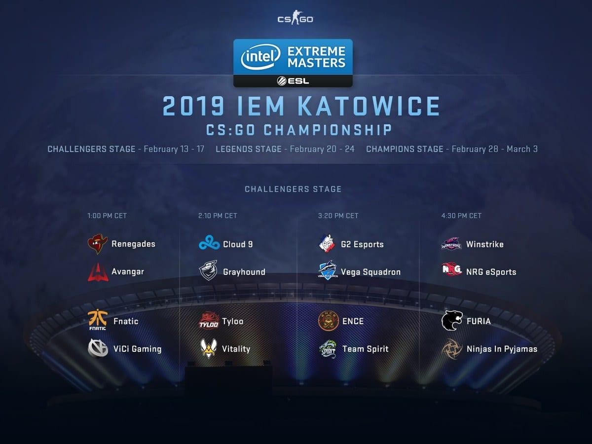 IEM Katowice Major 1