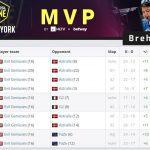 New York MVP