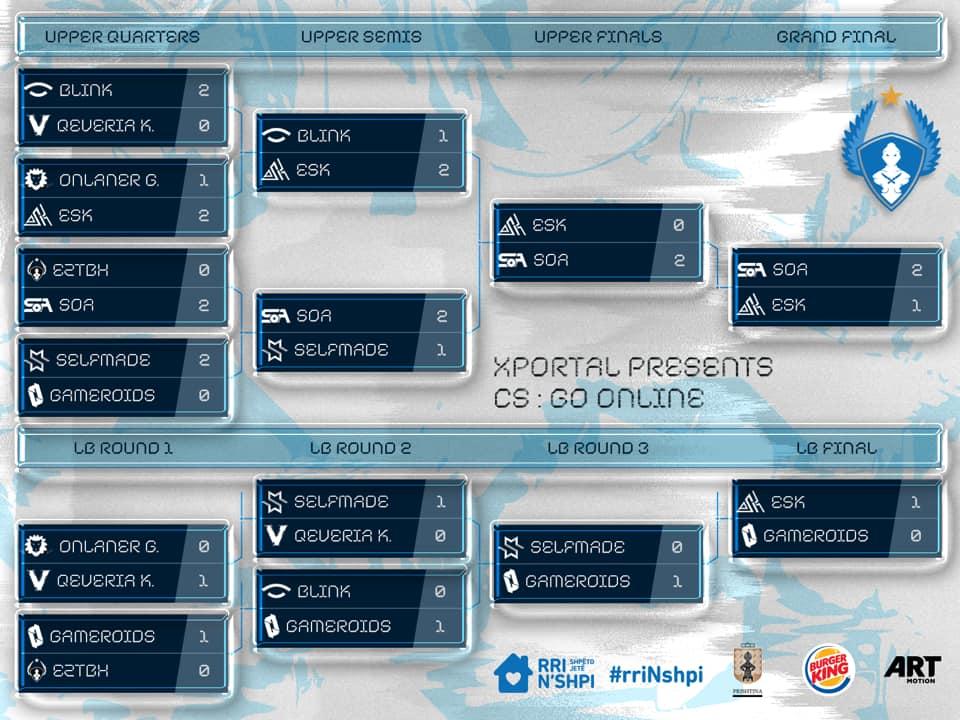 XPortal CS:GO Online Tournament Bracket