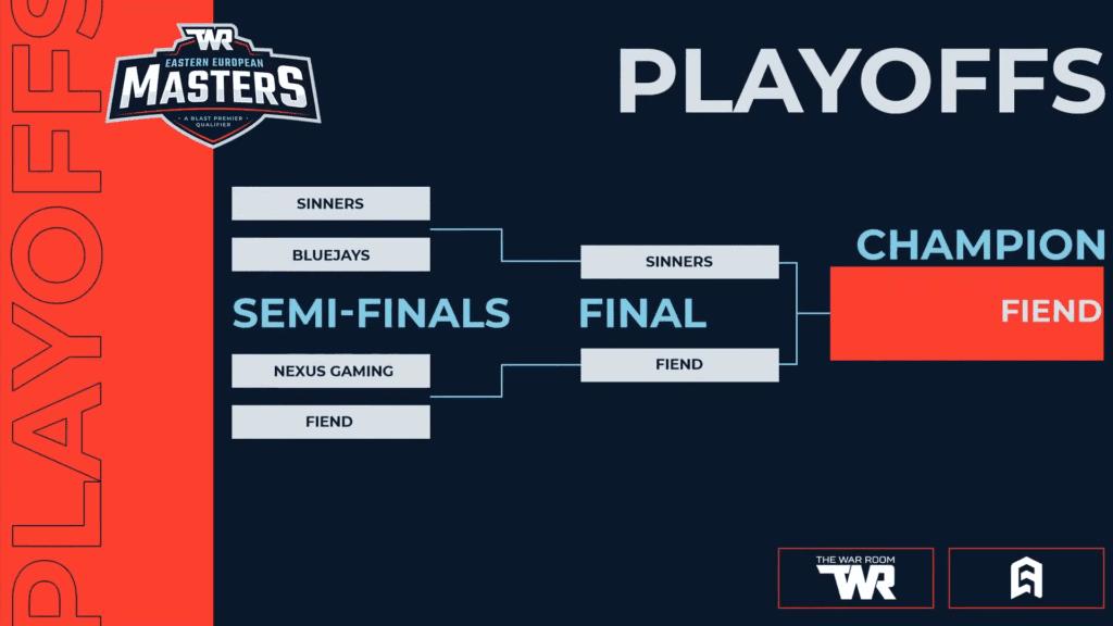 TWR Eastern European Masters Playoffs